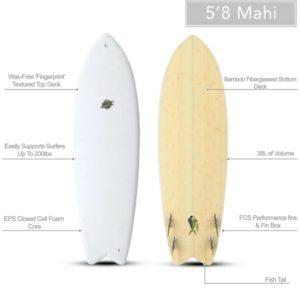 5'8″ Mahi Fish