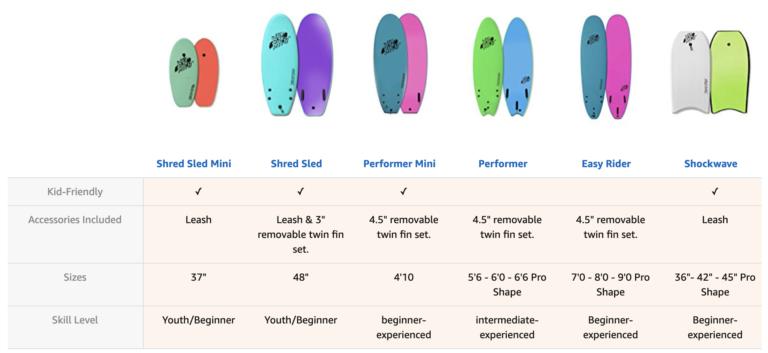 The Wave Bandit Surfboards range